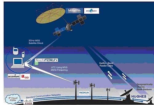 Anten và Hướng dẫn lắp đặt