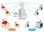 Giải pháp WiFi Công Cộng Nhà Mạng / ISP Không Dây