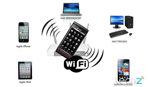 Khảo sát - Thiết kế - Lắp Đặt Điện thoại WiFi Doanh nghiệp