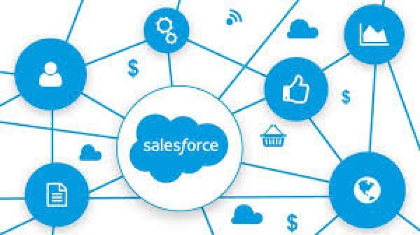Kết Nối Với SalesForce